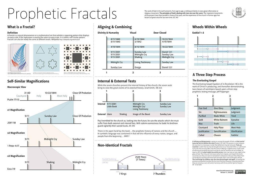 preview_fractals_chart