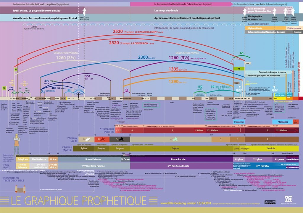 preview_prophetic_graph_fr